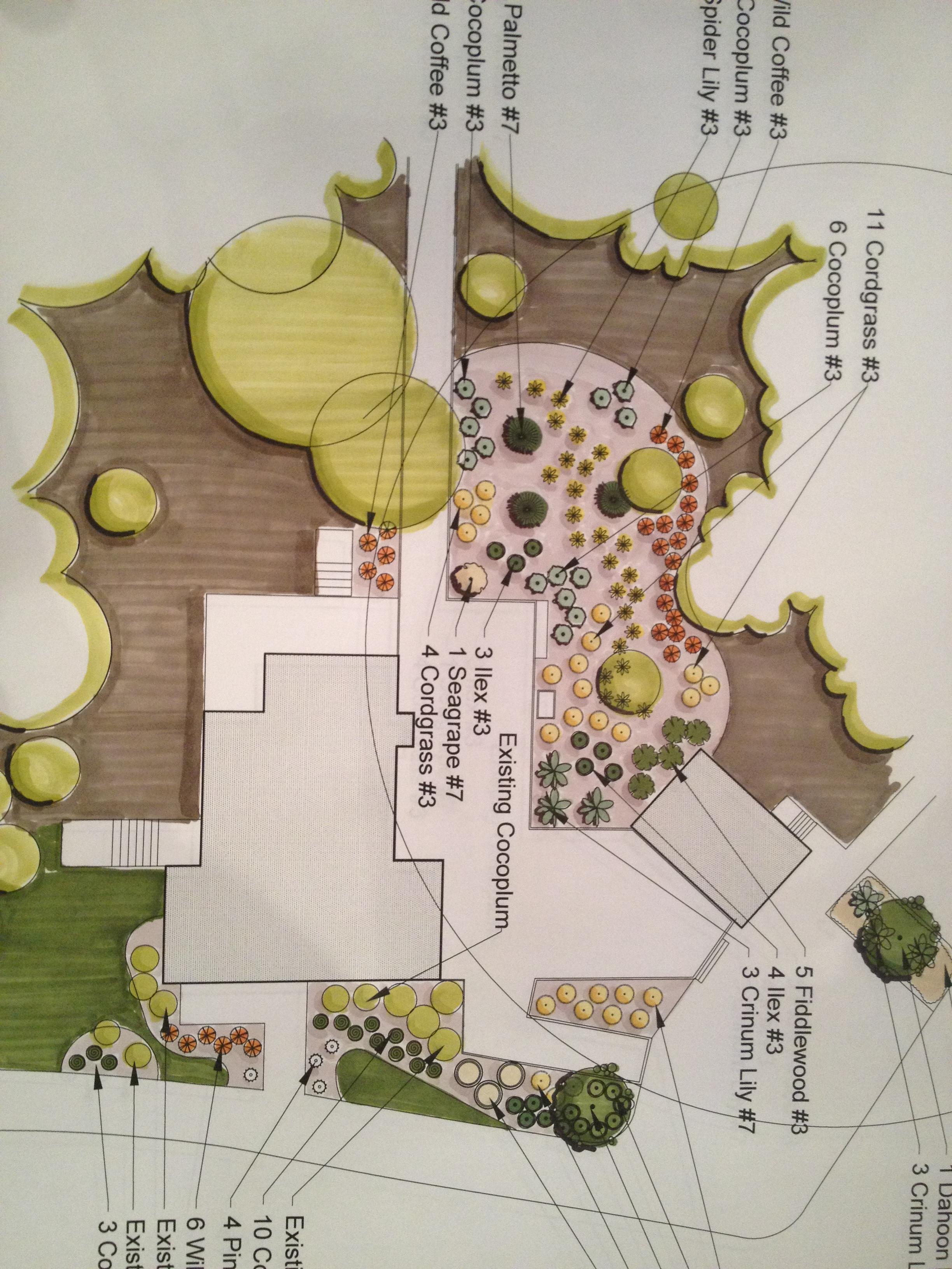 Tag/landscape Design Concept Plans